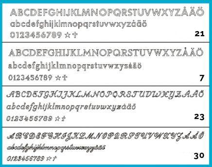 texttyper-ny